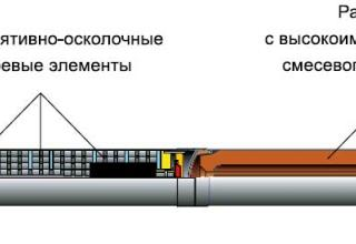 снаряд 9М531