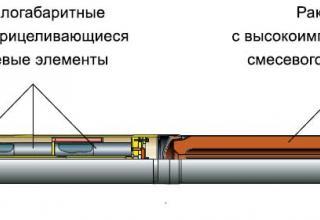 снаряд 9М532