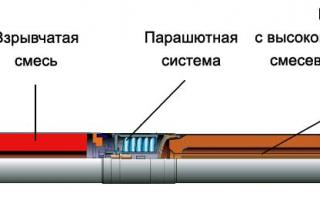 снаряд 9М55С