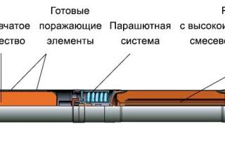 снаряд 9М55Ф