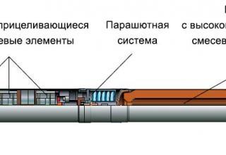снаряд 9М55К1