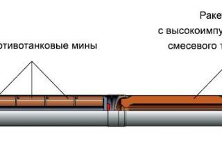 снаряд 9М55К4