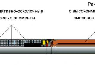 снаряд 9М55К5