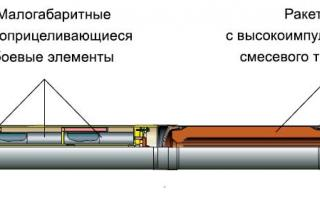 снаряд 9М55К7