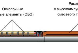 снаряд 9М55К