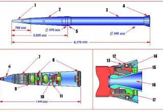 Компоновочная схема противоракеты THAAD