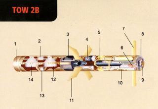 Схема ракеты TOW-2B
