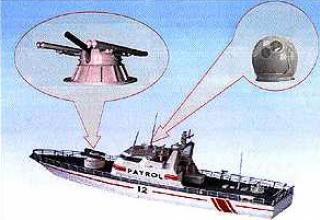 Корабельный комплекс Вихрь-К