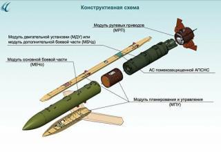 Реактивные снаряды тульских «Торнадо-С» с уникальным планирующим «снаряжением» смогут застать врасплох тыловую командно-штабную инфраструктуру НАТО